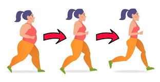 """Résultat de recherche d'images pour """"motivation perte de poids"""""""
