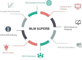 For Only 210 Srtntech Will Develop Mlm Website And