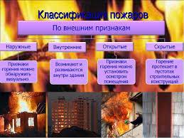 Презентация по ОБЖ на тему Пожар класс Классификация пожаров