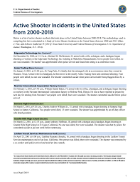 2000 To 2018 Active Shooter Incidents Fbi