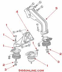 944 forum bad engine mounts and how to replace john az 944enginemountdiagram gif