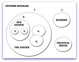 systems diagramsystem diagram