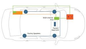 kicker ff3cz13samy full system upgrade chevy cruze headlight wiring diagram cruze system diagram Chevy Cruze Headlight Wiring Diagram