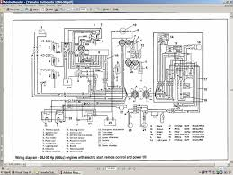 yamaha 115 hp outboard wiring diagram opinions about wiring diagram u2022 rh voterid co