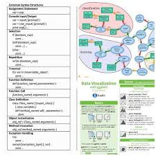 50 Data Science Machine Learning Cheat Sheets Updated