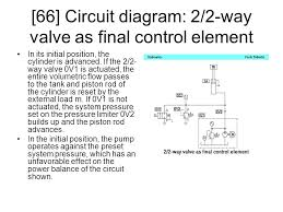 hydraulic solenoid valve wiring diagram wiring diagram and hernes r900551704 cetop mounting hydraulic solenoid actuated rexroth valve wiring diagram source thumb on takeuchi tb 145 extended all the way out when pushing