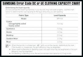 Washer Load Capacity Funces Com Co