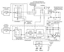 gibson rd artist electric guitar technical information gibson rd artist rd77 wiring schematic