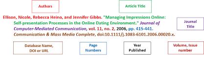Mla Citation Mla Citations Canvas Version Infopower Sjsu Research