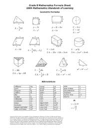 formula sheets for geometry sol formula sheet ohye mcpgroup co