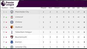 premier league 2018 19 matchweek 2 results table fixtures top scorers stats