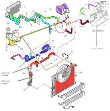 td5 hose deleted land rover forums land rover enthusiast forum what s the purpose of hot coolant from top engine back to water pump directly besides we gets heat from heater core at this point we do not want to involve