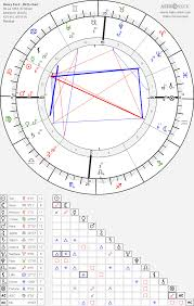 Lovely Accurate Birth Chart Michaelkorsph Me