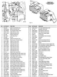 1994 dodge ram radio wiring diagram not lossing wiring diagram • 2000 dodge ram 1500 pcm wiring harness 38 wiring diagram 1995 dodge ram radio wiring diagram