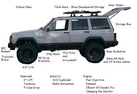 land rover 110 v8 wiring diagram wirdig 75 buick wiring diagram 75 get image about wiring diagram