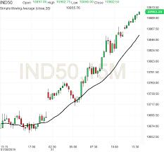 Nifty Futures Trading Analysis 31jan2019
