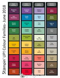 Ink Pad Comparison Chart Comparing The New Stampin Up Colours Stamp With Jenn
