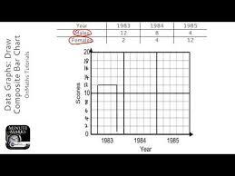 Data Graphs Draw Composite Bar Chart Grade 2 Onmaths