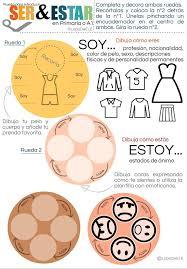 29 best Ser vs Estar images on Pinterest   Spanish classroom ...