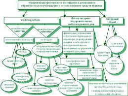 Отчет по практике инженера по охране труда на предприятии Охрана труда на предприятии Отчет по практике Читать