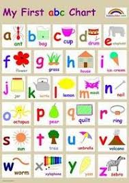 Lower Case Abc Chart Abc Chart Alphabet Charts Phonics Chart