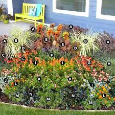 Corner Garden Design Delectable Flower Garden Ideas Backyard Layout R For Design Dredanslpentuco