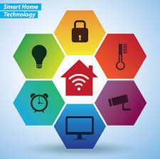Home Network Security Appliance Home Appliance Microchip Technology Inc