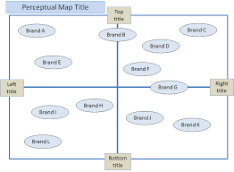 powerpoint map templates how to make a perceptual map in powerpoint perceptual maps for