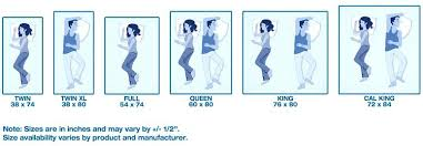 full vs queen here is an info graphic image describing different sizes of  bed full queen