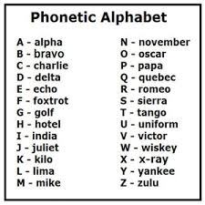 Without it, you will not be able to say words properly even if you know how to write those words. Phonetics Alphabet Penzance Sailing Club