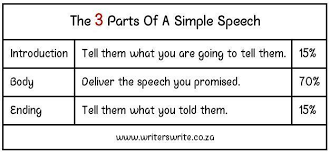 the complete beginner s guide to writing a speech writers write the complete beginner s guide to writing a speech