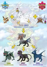 Secret Origins: Silvally + the 3 New Eeveelutions by TEZofAllTrades on  DeviantArt
