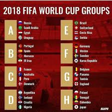 Klownz Hmmonster Twitter Twitter World World Cup