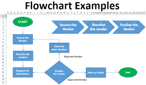 Flow Chart Example Flowchart Excel Examples Step By Step Guide To Create