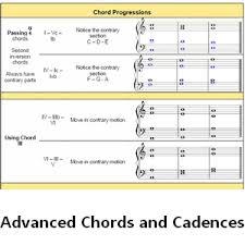 Advanced Cadences And Chord Progressions Chart