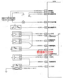 92 lumina wiring diagram 1999 chevy lumina engine wiring diagram 92 lumina wiring diagram the main sensor circuit of chevrolet lumina 2 2l