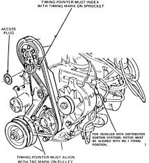 wiring diagram 1984 ford ranger stereo the wiring diagram bmw e30 wiring diagrams bmw car wiring diagram wiring diagram