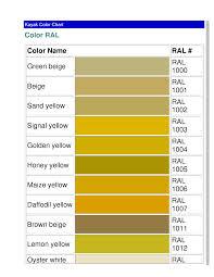 Ral Colour Chart 2016 Color Ral Chart Yellow