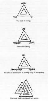 Val More Tattoos Nápady Na Tetování Mytologie A Vikingové