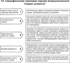 ДИСПОЗИЦИОННАЯ ТЕОРИЯ ЛИЧНОСТИ это что такое ДИСПОЗИЦИОННАЯ ТЕОРИЯ  Специфические критерии оценки психологической теории личности