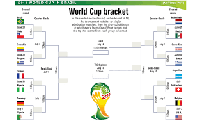 World Cup Tournament Chart World Cup Bracket Newspaper Dawn Com