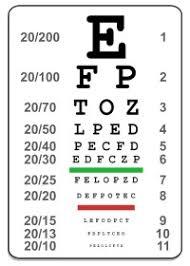 Printable Ca Dmv Eye Chart Ca Dmv Eye Chart 2013 Eye Chart Vision Test Printable