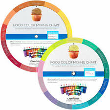 Details About Chefmaster By Us Cake Supply Liqua Gel Color Mixing Guide Wheel English