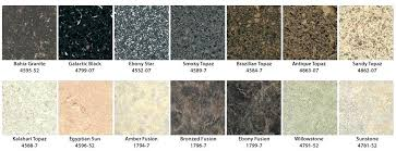 kitchen laminate countertops kitchen laminate counters kitchen laminate colors laminate kitchen colors all about home design