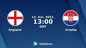 England gegen Croatia - EM Resultate und Livescores