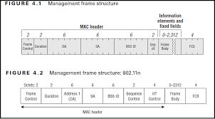 802 11 frame format cwap 802 11 mgmt frame types mrn cciew