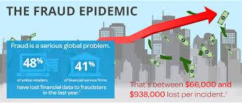 Fraud Solutions Fraud Solutions Lexisnexis Epidemic Epidemic Risk Lexisnexis Risk Epidemic Fraud UqwZSYOFv