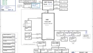block diagram of computer monitor block image block diagram of lcd monitor the wiring diagram on block diagram of computer monitor
