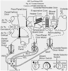 97 ford expedition fuse panel diagram inspirational 1999 ford f250 97 ford expedition fuse panel diagram amazing fuse for air conditioner 97 expedition wiring diagram of