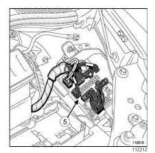 clio mk3 engine fuse box cliosport net Fuse Box Access With Pics Renault Forums Scenic Fuse Box Access With Pics Renault Forums Scenic #61